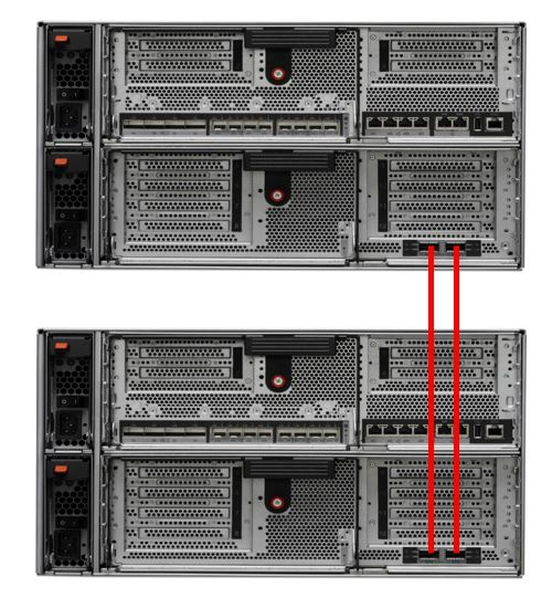 Dual Chassis High Availability