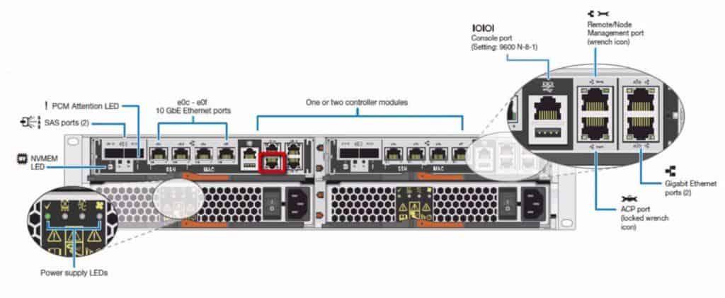 FAS2500 Alternate Control Path Port