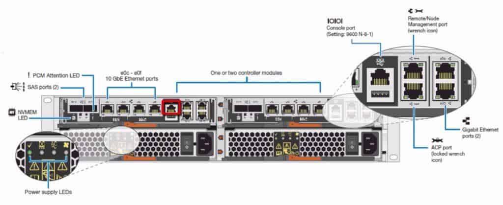 FAS2500 Console Port