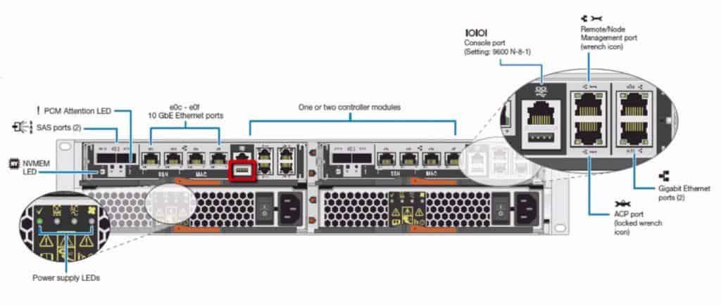 Netapp fas2500 overview fas2520, fas2552, fas2554 flackbox.