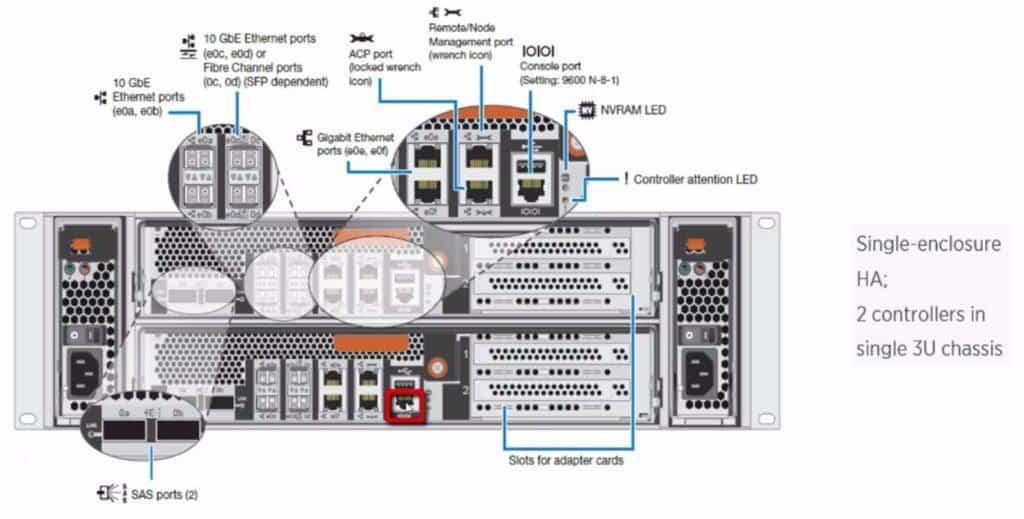 FAS8020 Console port