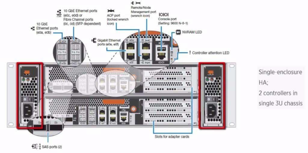 Netapp Fas8000 Fas8020 Fas8040 Fas8060 Fas8080 Flackbox