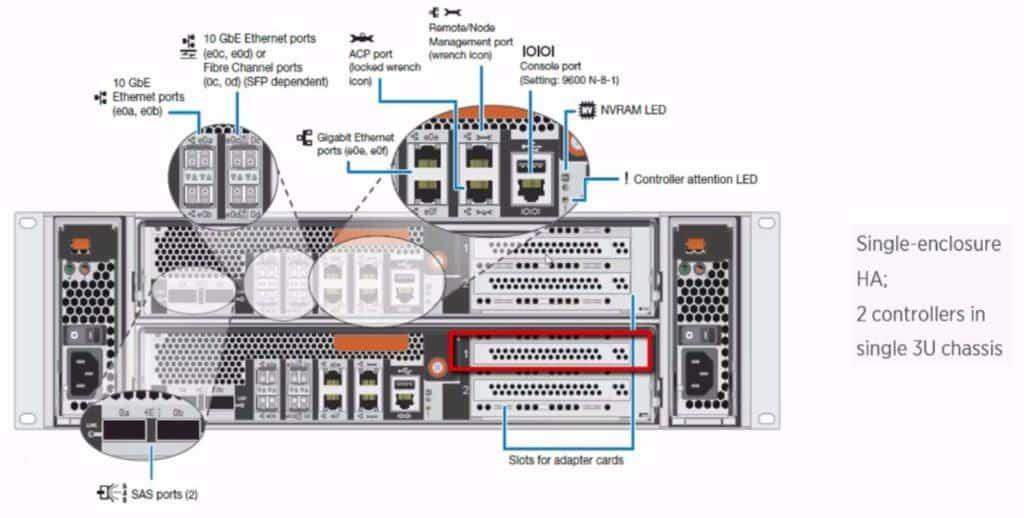 FAS8020 Expansion Slot 1