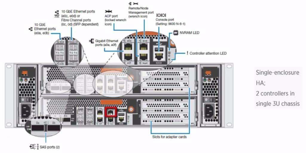 FAS8020 Management port