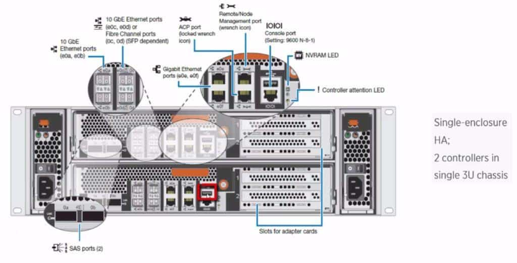 FAS8020 USB port