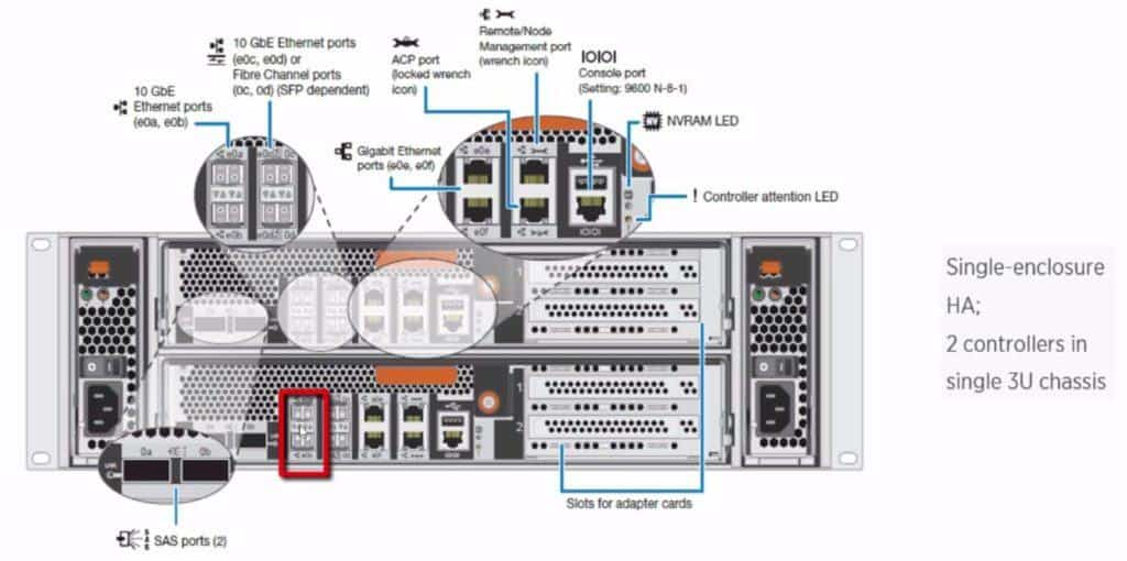 FAS8020 onboard 10Gb Ethernet ports