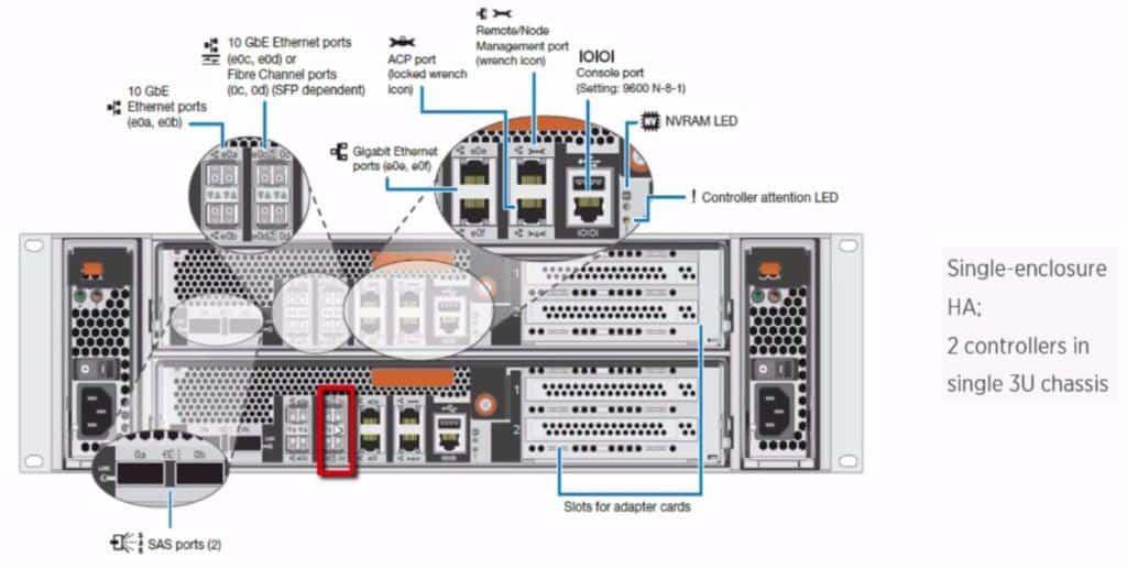 FAS8020 onboard UTA ports