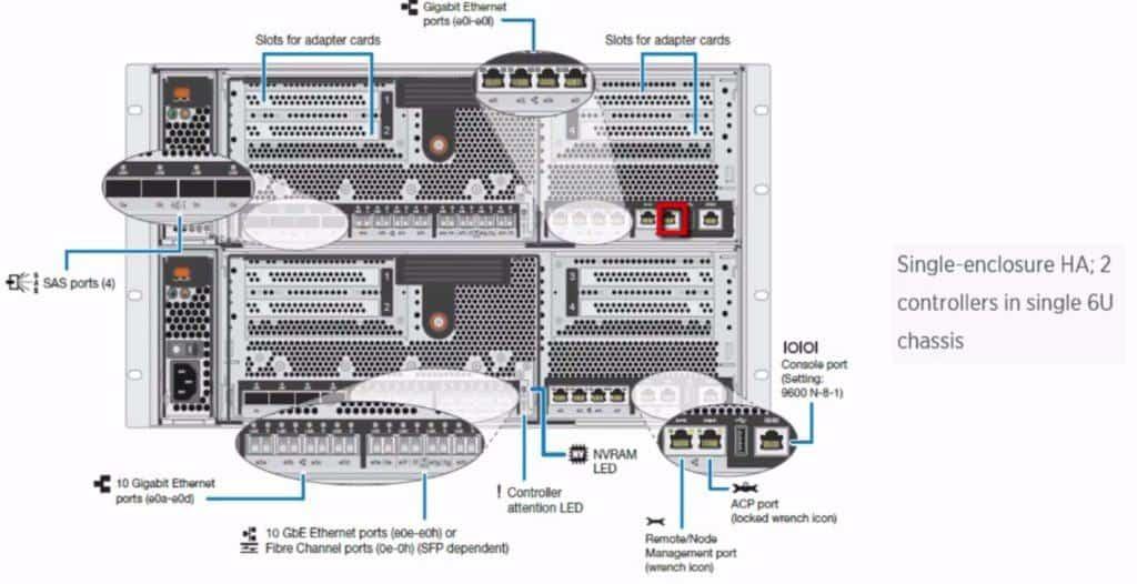 FAS8040 ACP port