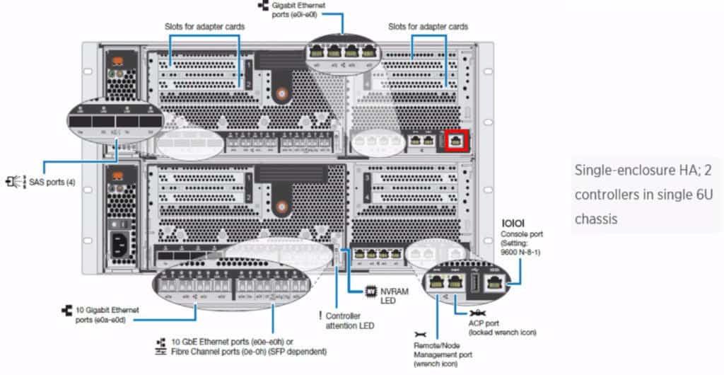 FAS8040 Console port
