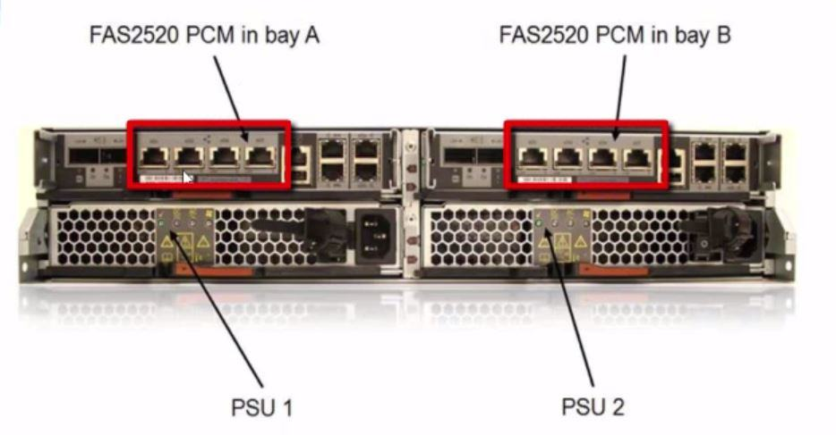 NetApp FAS2520 Ethernet only Ports