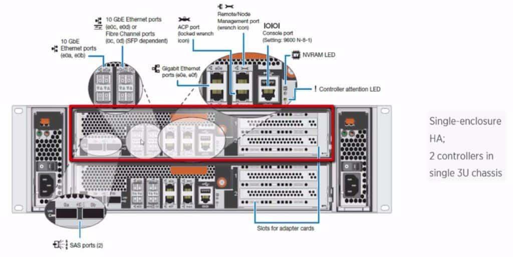 NetApp FAS8020 Platform - Controller 1