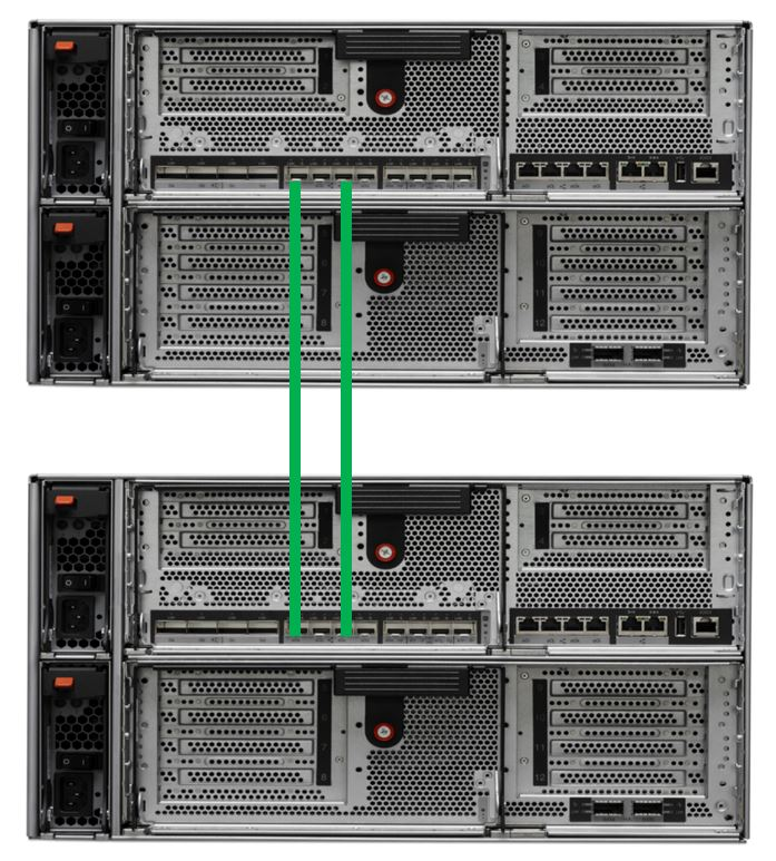 Switchless 2 Node Cluster - Dual Chassis