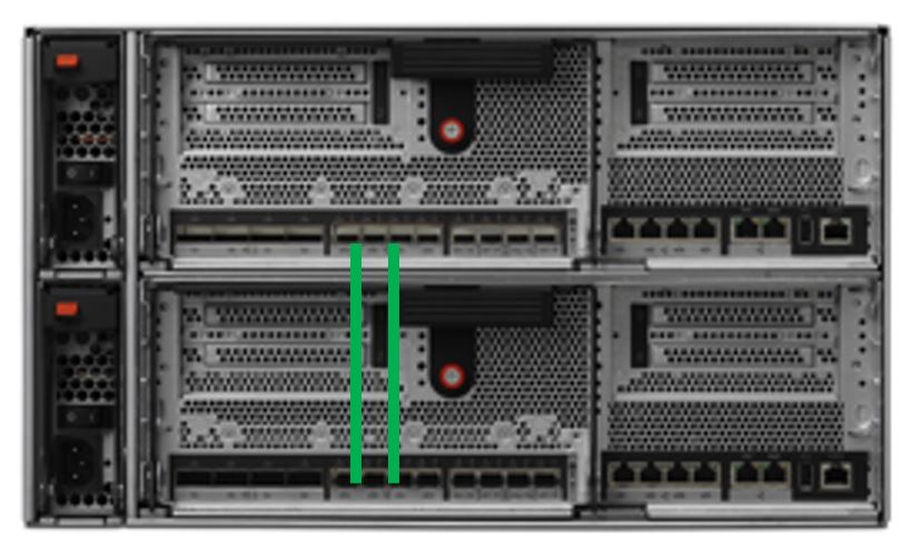 Switchless 2 Node Cluster