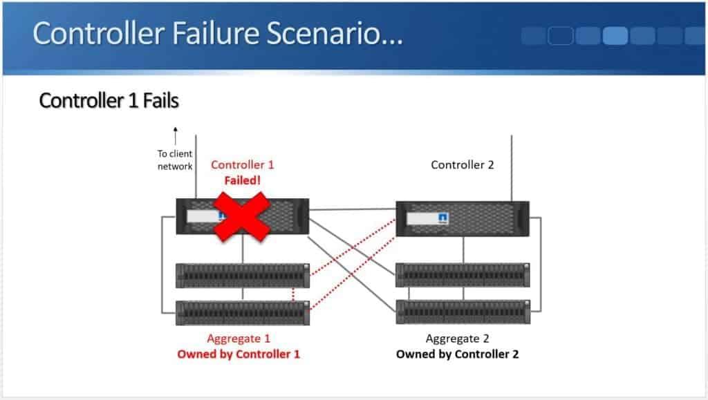 Controller Failure 01