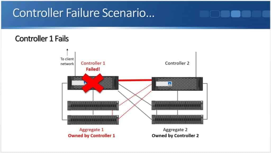 Controller Failure 02