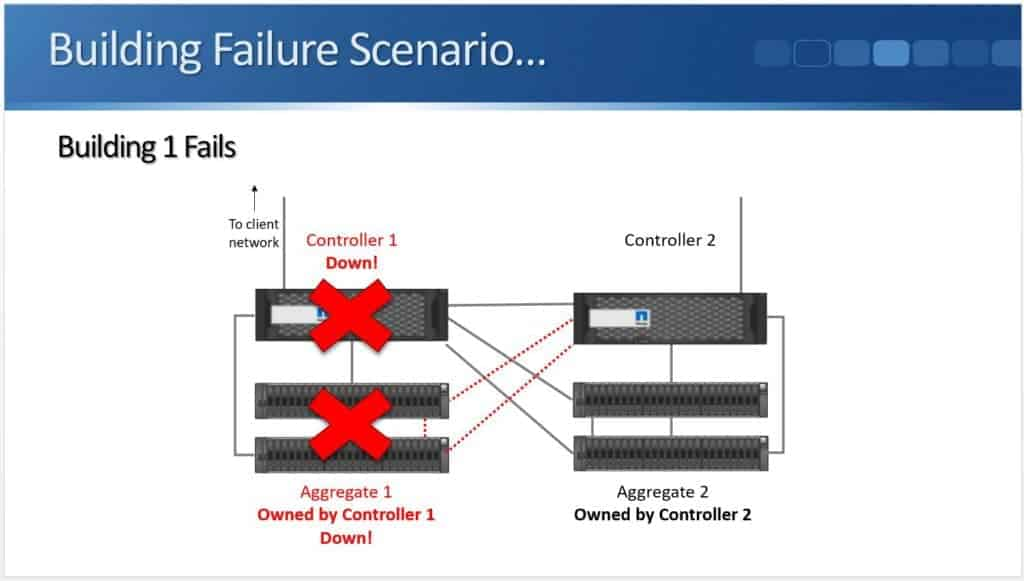 Building Failure 02