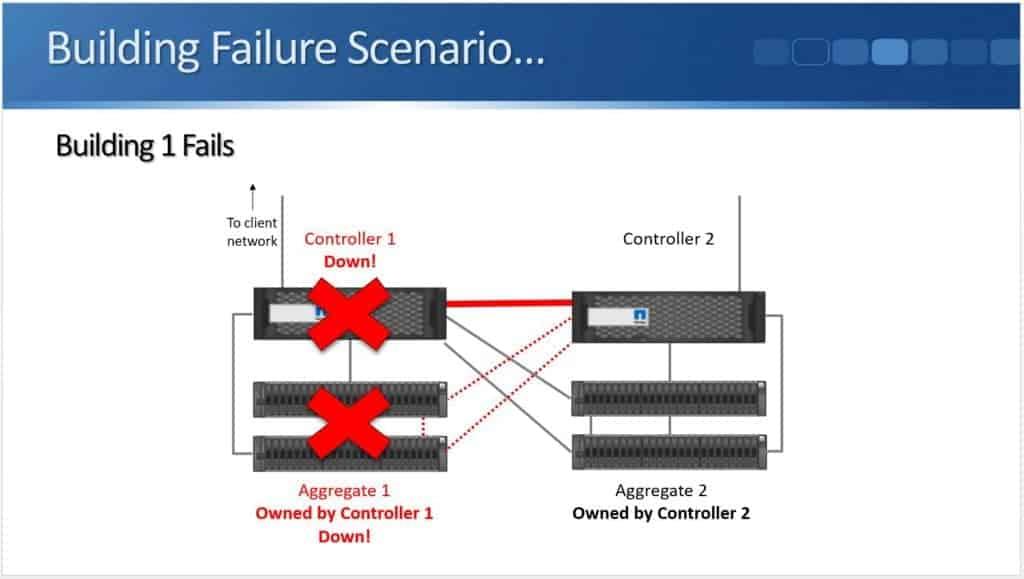 Building Failure 03