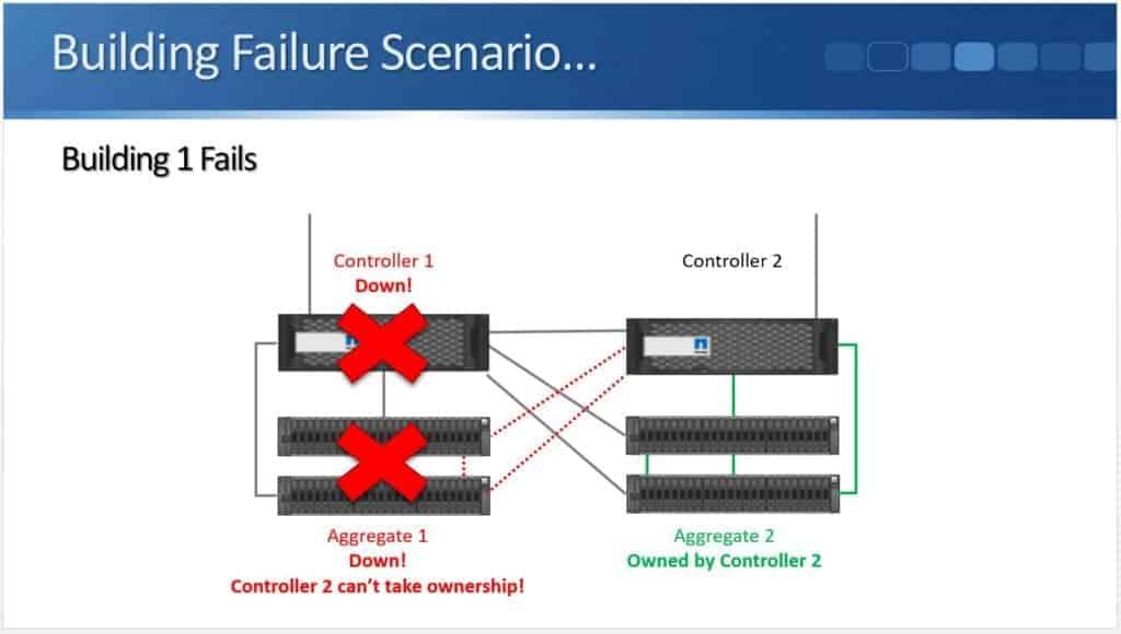 Building Failure 04