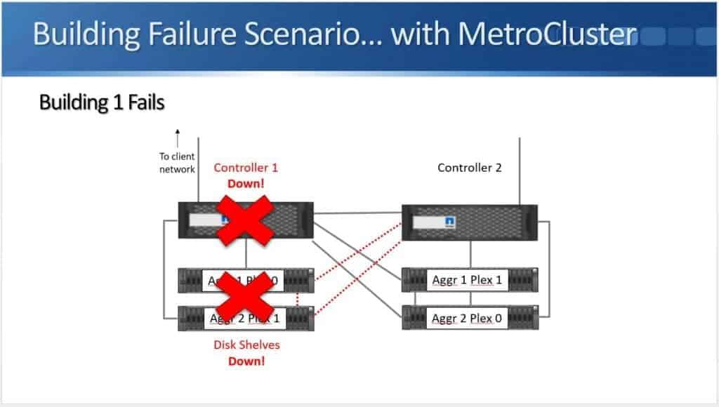NetApp MetroCluster 02