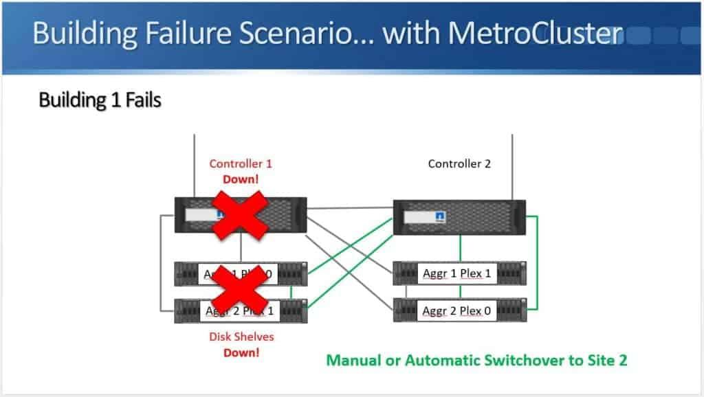 NetApp MetroCluster 03