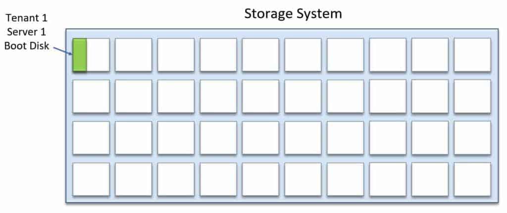 Storage Resource Pooling 1