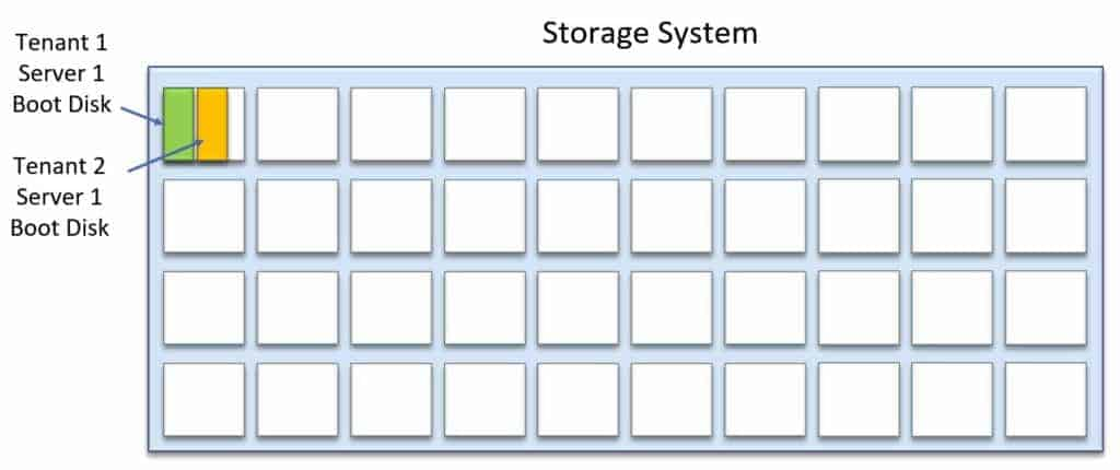 Storage Resource Pooling 2