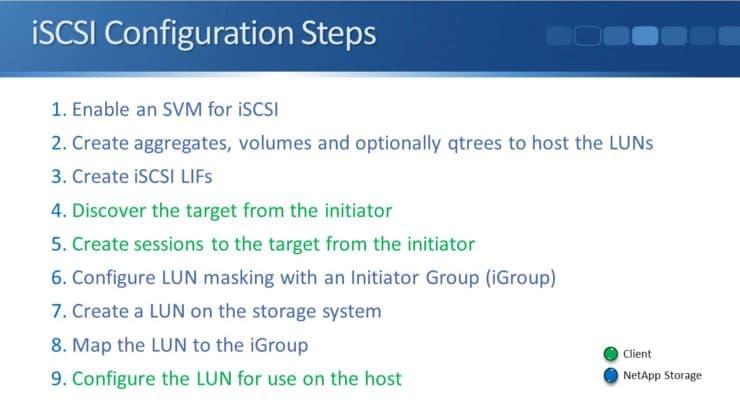 NetApp SAN Implementation