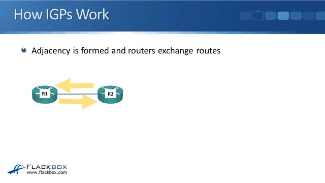 Why We Need BGP - The Border Gateway Protocol - FlackBox