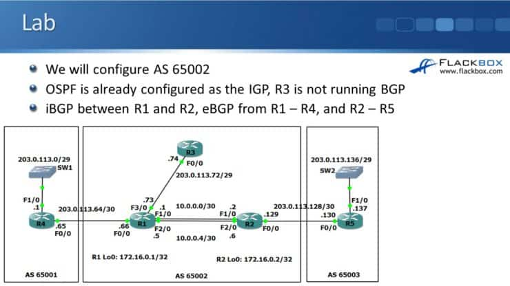 How to Advertise BGP Routes on Cisco Routers - FlackBox