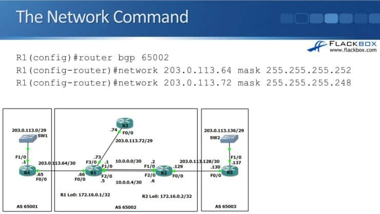 C:\Users\JOLCHURCH\Google Drive\personal\neil\34 05 Advertising Routes in BGP\34-05 Advertising Routes in BGP\Slide3.JPG
