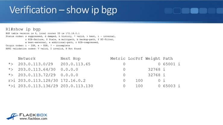 C:\Users\JOLCHURCH\Google Drive\personal\neil\34 05 Advertising Routes in BGP\34-05 Advertising Routes in BGP\Slide8.JPG