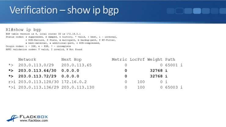 C:\Users\JOLCHURCH\Google Drive\personal\neil\34 05 Advertising Routes in BGP\34-05 Advertising Routes in BGP\Slide9.JPG
