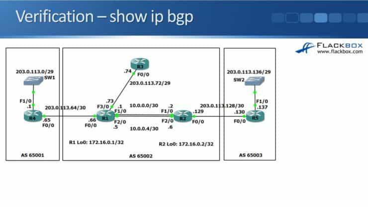 C:\Users\JOLCHURCH\Google Drive\personal\neil\34 05 Advertising Routes in BGP\34-05 Advertising Routes in BGP\Slide10.JPG