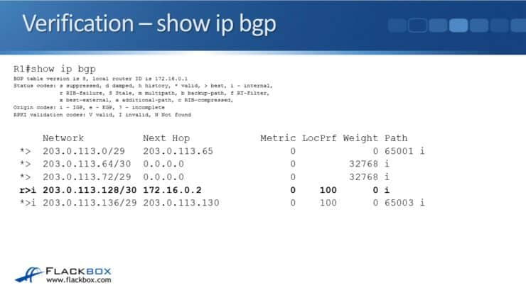 C:\Users\JOLCHURCH\Google Drive\personal\neil\34 05 Advertising Routes in BGP\34-05 Advertising Routes in BGP\Slide11.JPG