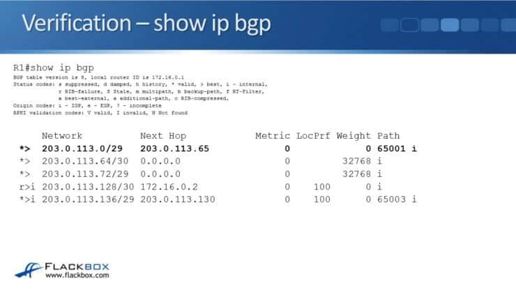 C:\Users\JOLCHURCH\Google Drive\personal\neil\34 05 Advertising Routes in BGP\34-05 Advertising Routes in BGP\Slide13.JPG