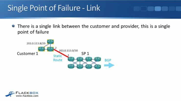 C:\Users\JOLCHURCH\Google Drive\personal\neil\34 07 BGP for Enterprises\34-07 BGP for Enterprises\Slide5.JPG