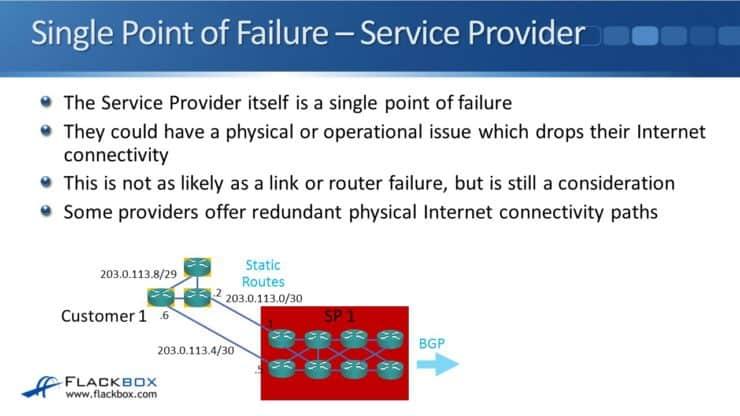 C:\Users\JOLCHURCH\Google Drive\personal\neil\34 07 BGP for Enterprises\34-07 BGP for Enterprises\Slide12.JPG