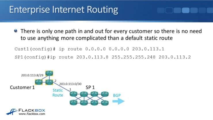 C:\Users\JOLCHURCH\Google Drive\personal\neil\34 07 BGP for Enterprises\34-07 BGP for Enterprises\Slide3.JPG
