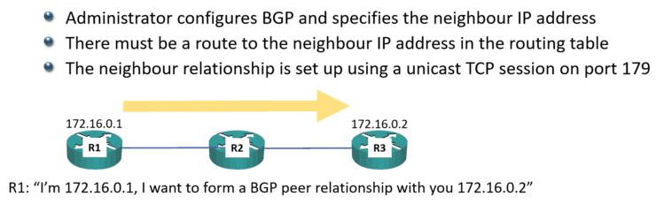 Configuring BGP Neighbors on Cisco Routers - FlackBox