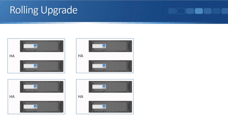 NetApp ONTAP 9 Upgrades Part 1 - Pre-Upgrade Tasks and Considerations