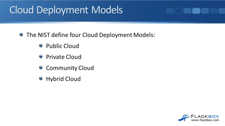 Cloud Deployment Models - Public, Private and Hybrid Cloud Video Tutorial