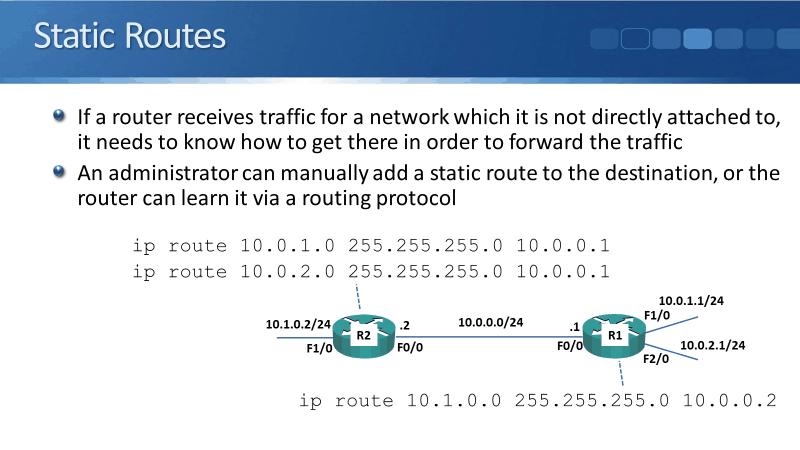 Cisco Static Routes Tutorial