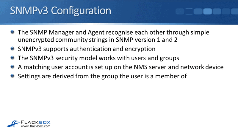 SNMPv3 Configuration