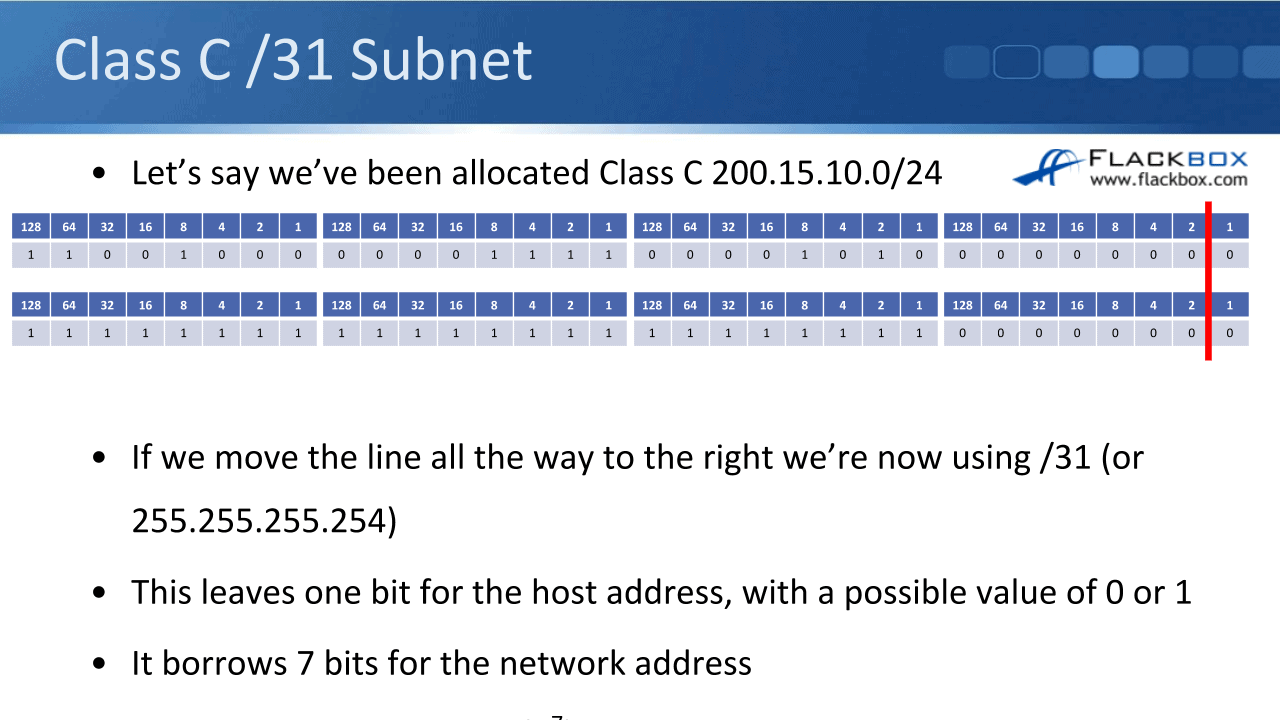 Subnetting Class C Networks and VLSM Tutorial