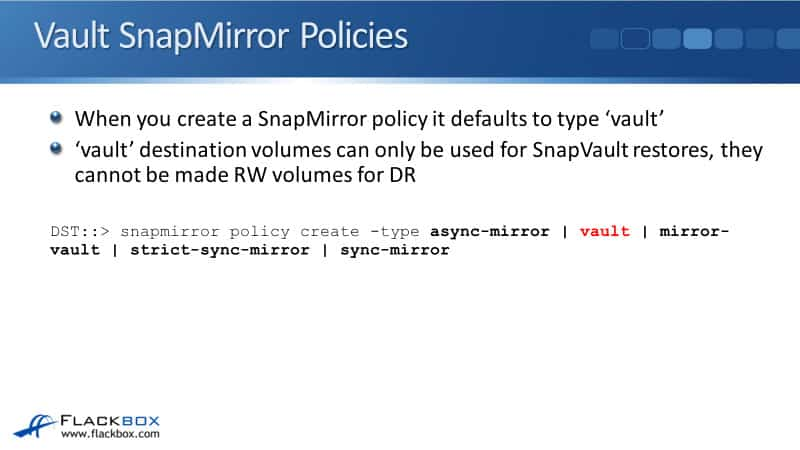 NetApp Unified Replication