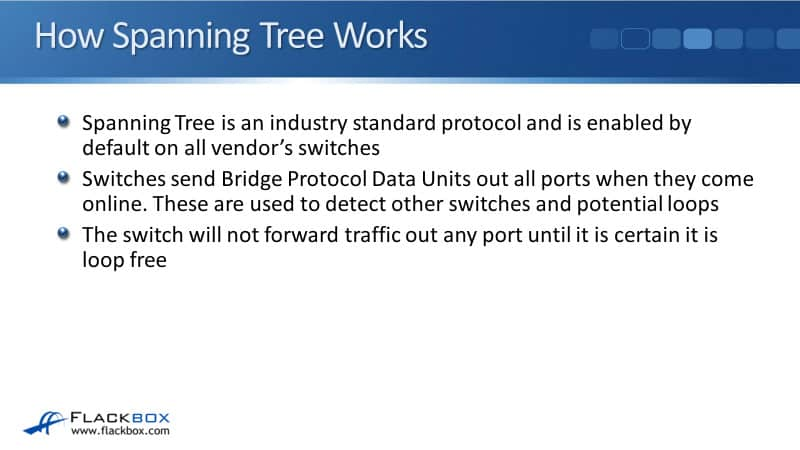 How the Spanning Tree Works