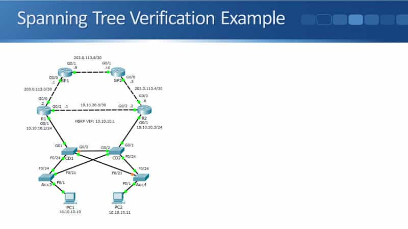 Spanning Tree Verification and Troubleshooting Commands