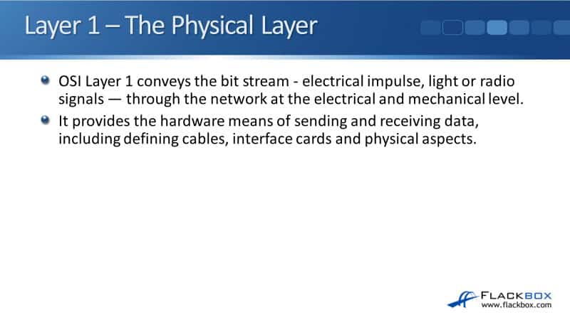 Ethernet Connection Media