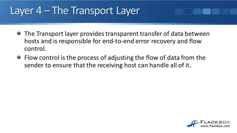 The Transport Layer Header, TCP, and UDP