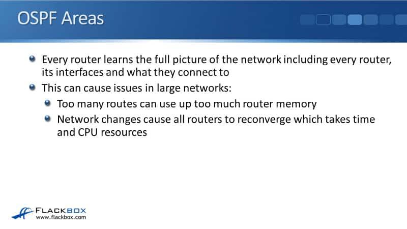 Cisco OSPF Areas Tutorial